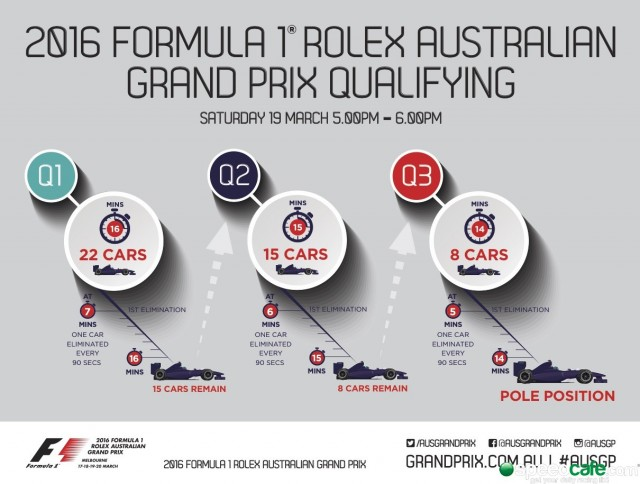 Qualifying infographic